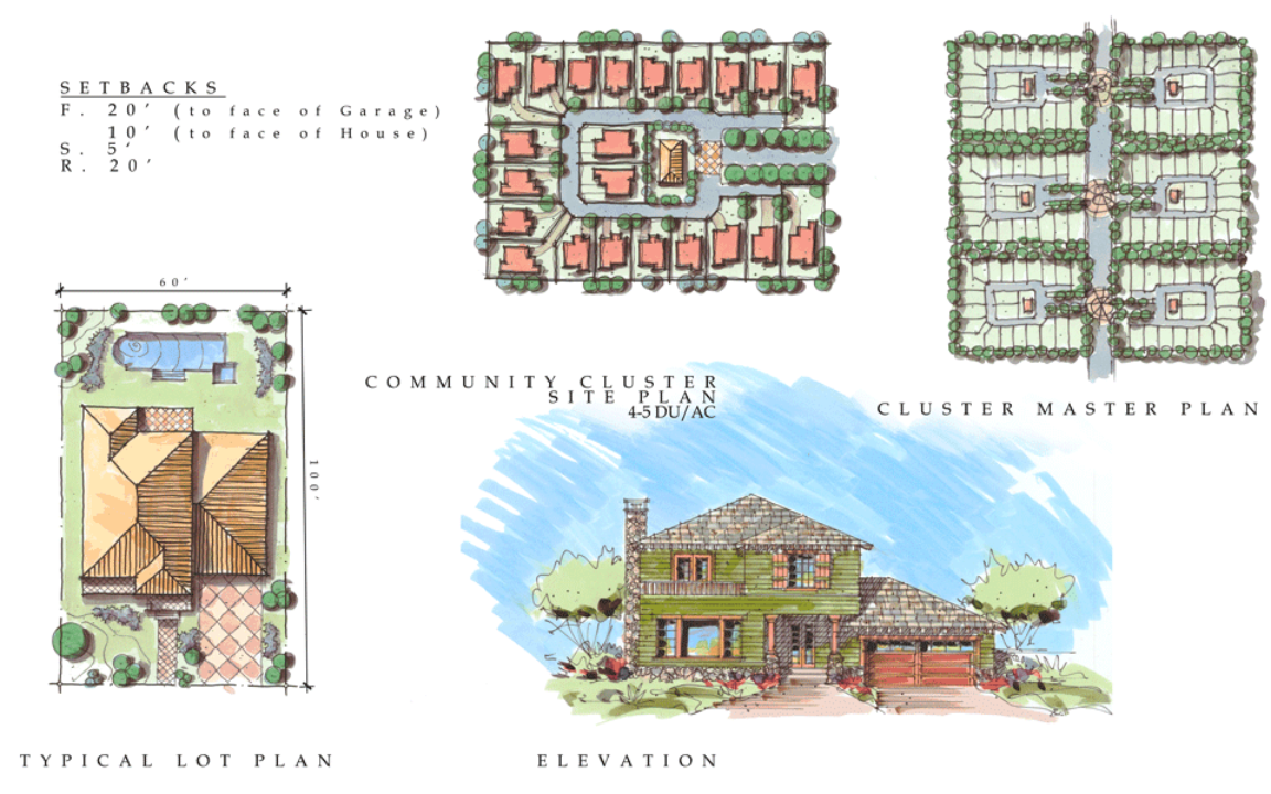 Mountain Gate Meadows Community Cluster Site Plans and Elevations in Shasta Lake , California
